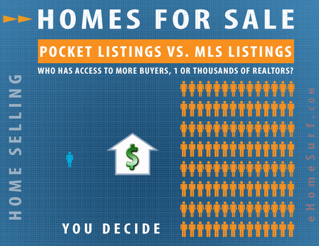 pocket listings may not be to your best interest when selling san