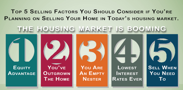 sell you home now