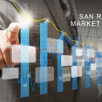 San Ramon, CA Real Estate Market Video Updates August 2015