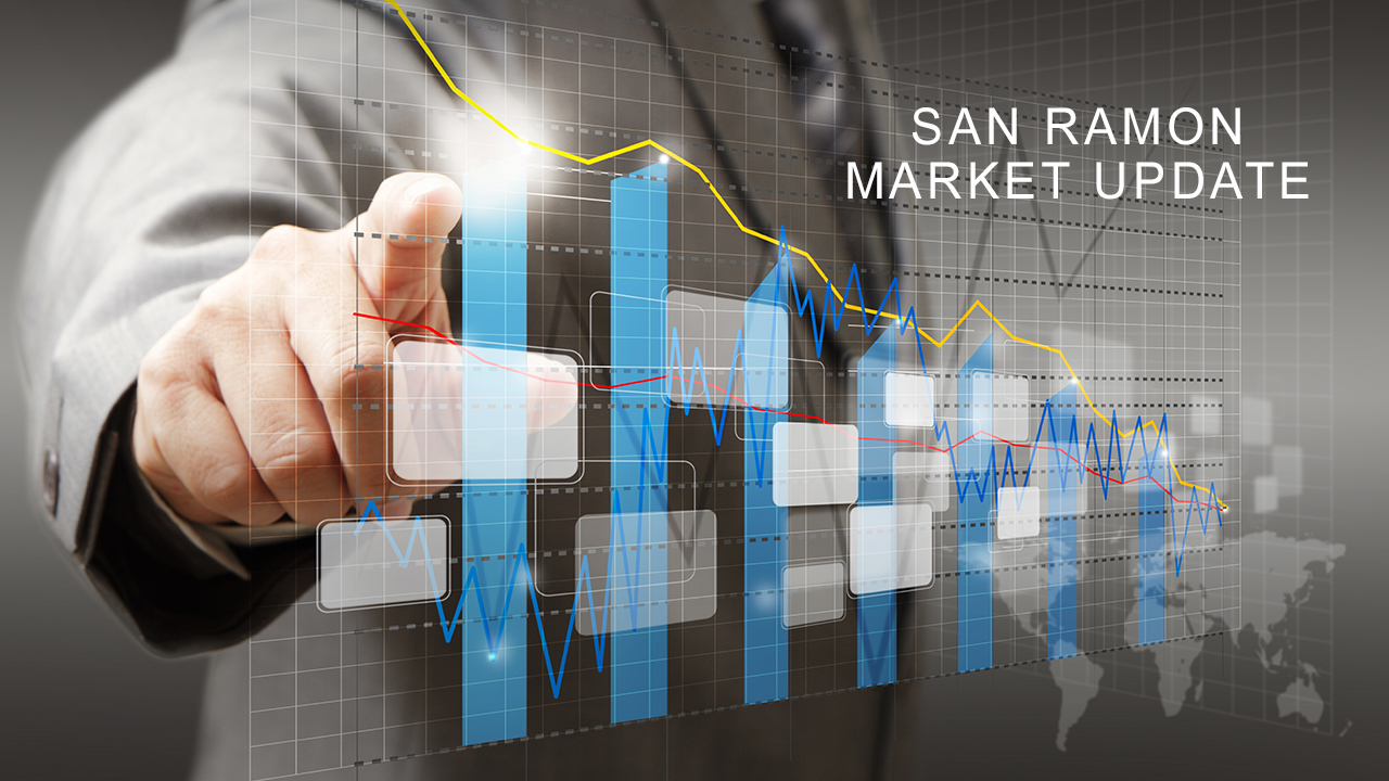San Ramon Market Video Update